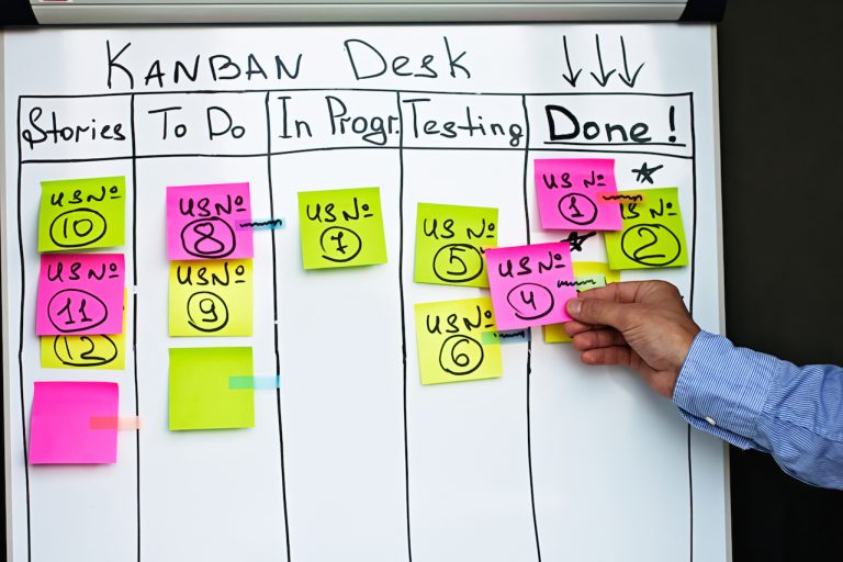kanban visueel management